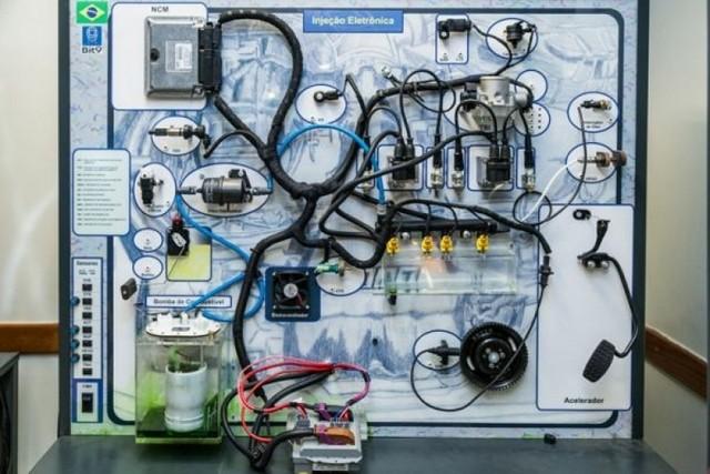 Injeção Eletrônica Automotiva Americana - Injeção Eletrônica de Motos